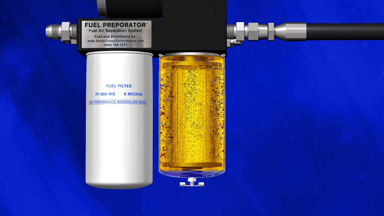 Image result for All About A Fuel Preporator