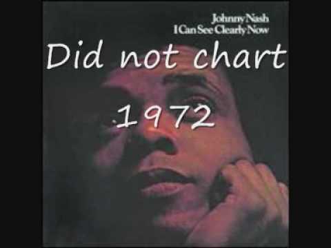 Johnny Nash.   Cream Puff.    1972.wmv