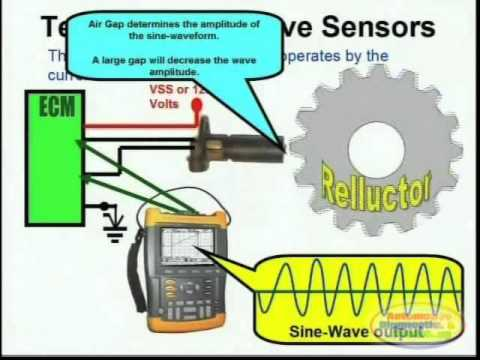 cam and crk & wiring diagrams youtube Crankshaft Position Sensor Symptoms at Bosch Crank Position Sensor Wire Diagram