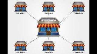 ( Kiếm Tiền Làm Giàu )Làm thế nào để quản lý các cửa hàng bán lẻ một cách hiệu quả!
