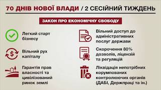 Саакашвили представил 70-дневный План спасения Украины (на 5 сессионных недель)