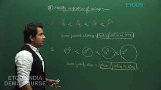 Physical chemistry by IIT JEE Master
