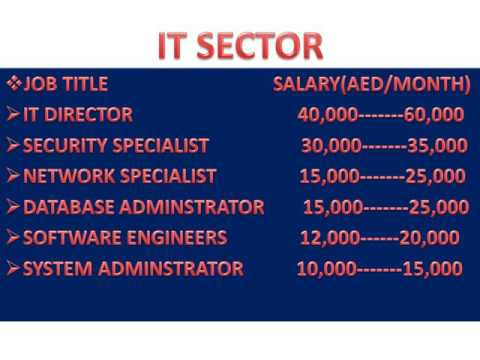 JOBS FOR ENGG& DOCTORS IN DUBAI.HIGHEST SALARY ANY NATIONALITY (EARN MONEY )