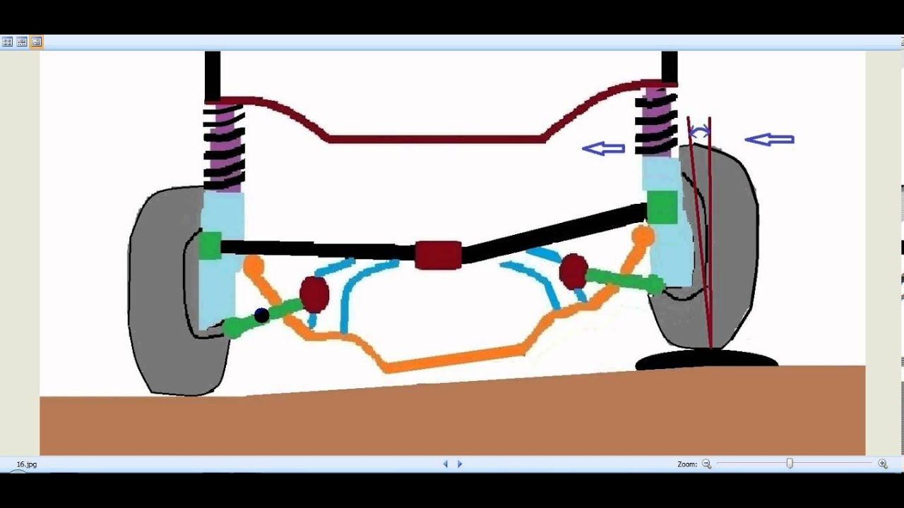 hight resolution of how macpherson strut works