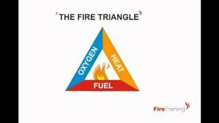 extinguisher training DVD sample