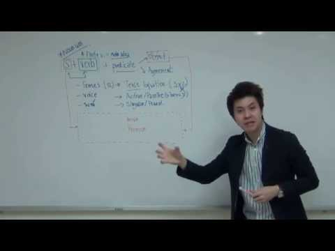 30 นาทีพิชิต Grammar 12 ชั้นปี ด้วยสมการภาษาอังกฤษ -Part II [เรียน TOEIC ที่ไหนดี ไม่ต้องท่อง]