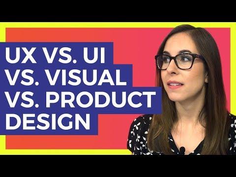 UI vs UX vs Visual Design vs Product Design vs Web Design: Types of Designers Explained!