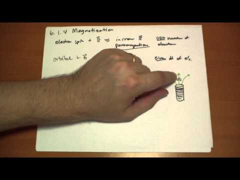 6.1.4 Magnetization