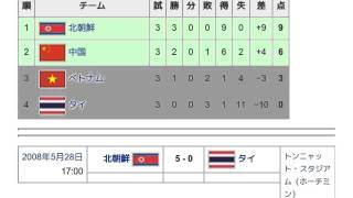 「2008 AFC女子アジアカップ」とは ウィキ動画