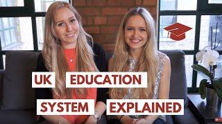 UK Education System Explained in 5 min