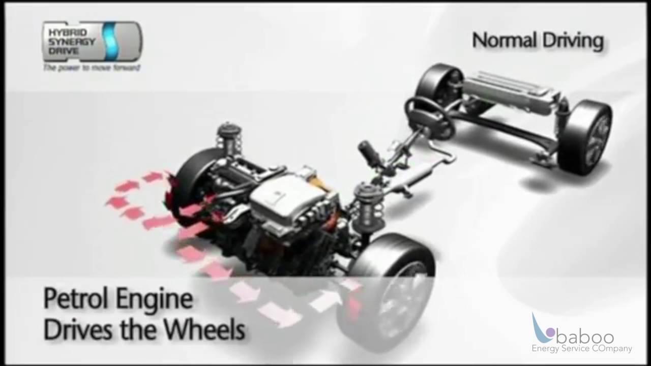 Schema Elettrico Yaris : Sai come funziona il motore ibrido? youtube