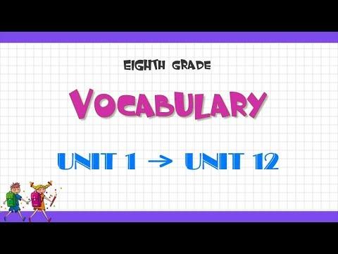 Từ vựng tiếng Anh lớp 8 – Chương trình mới – Trọn bộ 12 bài