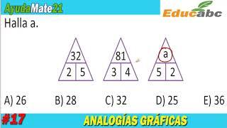 Analogías gráficas para el examen docente   segundo video   thumbnail