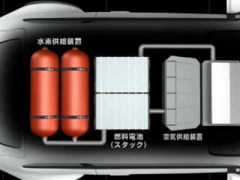 画像: FCV(燃料電池自動車)のしくみ youtu.be