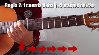 3 Reglas para encontrar todas las notas de la guitarra. Curso Punteo 23