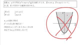 対称式の実数条件
