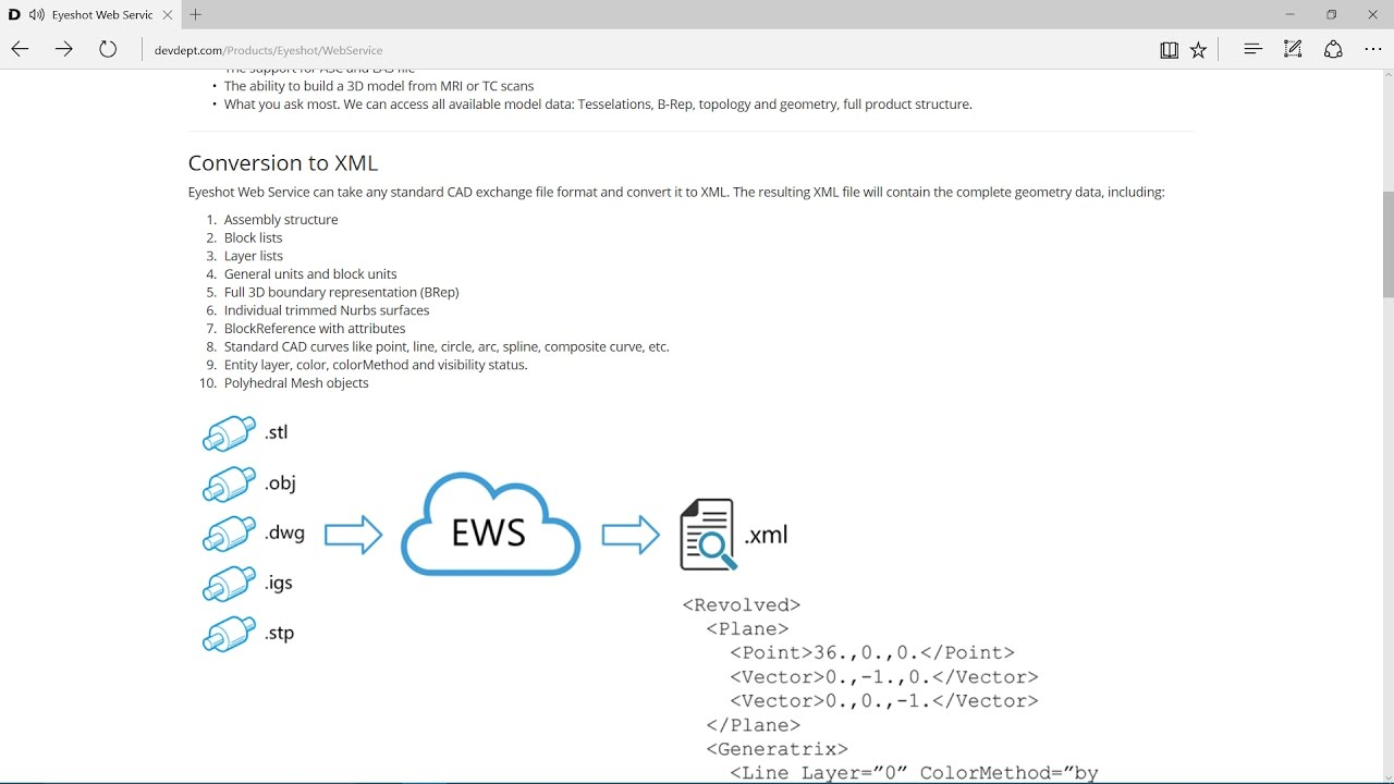 EWS - Getting started