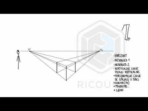 Kako Crtati U Perspektivi Ricount Youtube