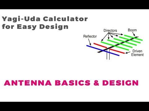 Antenna Design | Yagi-Uda Calculator