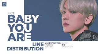 Who got the most line? outro: exo - groove song: baby you are a request? send it to me here: https://www./channel/ucopk5hl3_e_ahmyndcwfk...