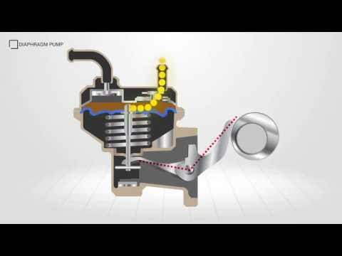Diesel Fuel Delivery - High Pressure Supply