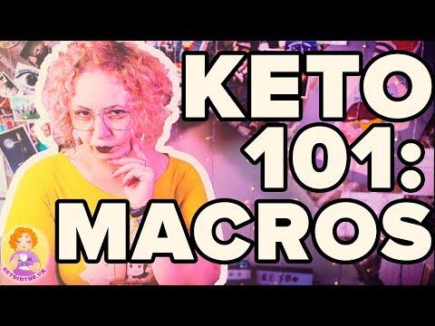 keto-macros-biology-lesson-📚-biology-of-keto-101-keto-science-explained