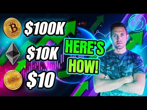 $100k Bitcoin. $10,000 Ethereum. $10 Cardano. DATA SAYS YES!