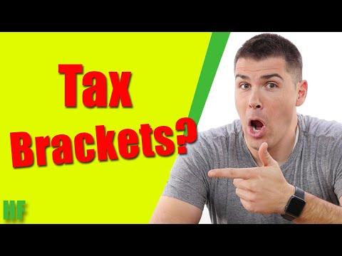 US Tax Brackets Explained (In Under 7 Min 😊)