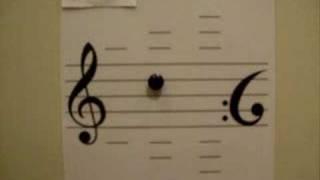 5分で音符が読める方法です(大阪のピアノ教室・凛ミュージックより)