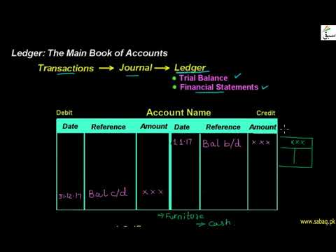 the Main Book of Accounts