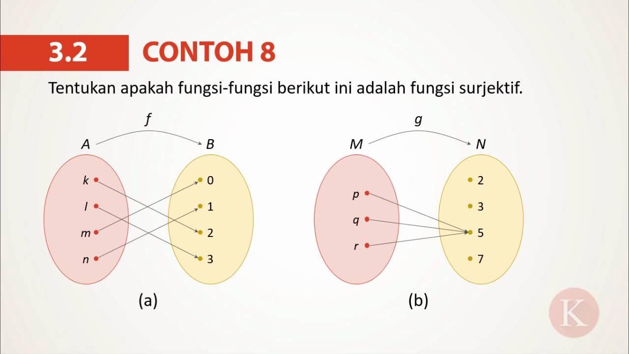 32 contoh 8 mengenali fungsi surjektif youtube 32 contoh 8 mengenali fungsi surjektif ccuart Images