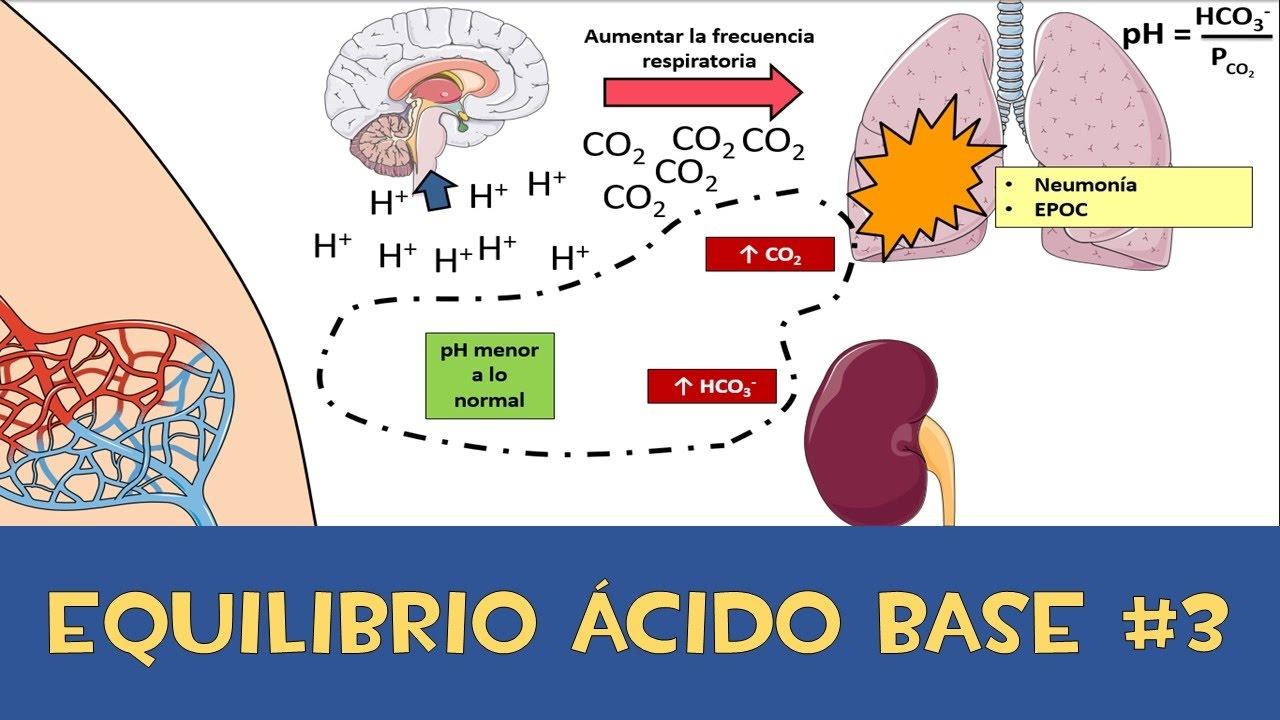 Y basico el ph acido