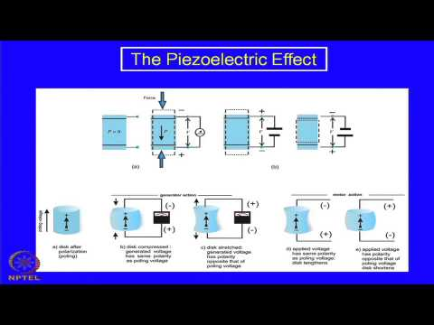 Mod-08 Lec-20 Ferroelectric , Piezoelectric and Pyroelectric Ceramics (Contd.)