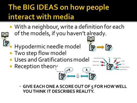 Introduction to audience theory in Media Studies.