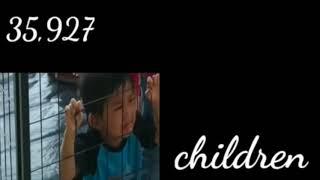 Niños rescatados: La batalla por las bases subterráneas sale a la luz