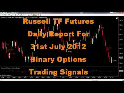 Ninja Trader Advanced Indicators – Daily Report 31st July 2012 Russell TF Futures