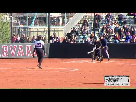 Softball Championship Series Coming into Focus - Ivy League