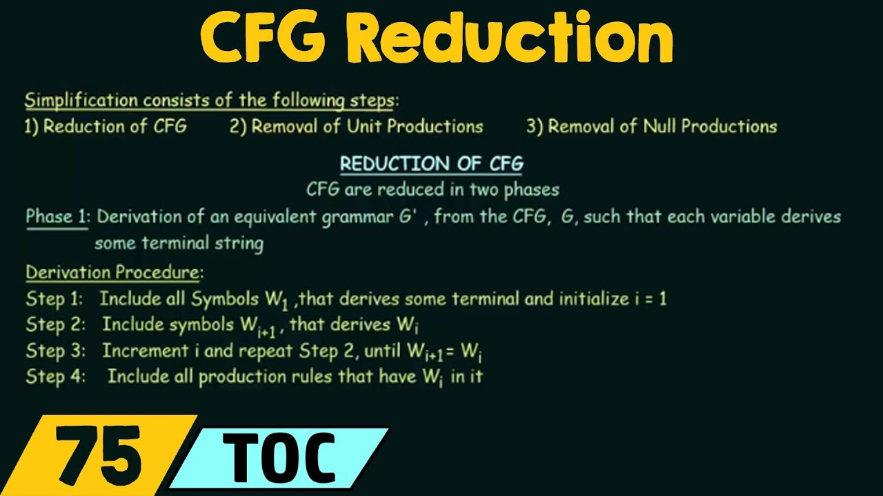 Simplification of cfg reduction of cfg youtube simplification of cfg reduction of cfg biocorpaavc Image collections