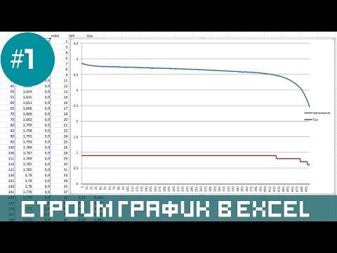 Arduino -  строим график в Excel по значениям из COM порта