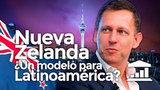 ¿Cómo NUEVA ZELANDA se hizo TAN RICA? - VisualPolitik