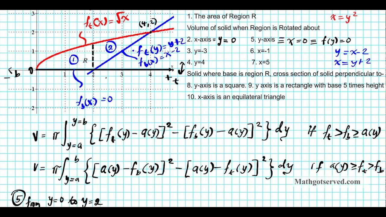 Ap calculus ab mock frq 2006 2013 5 7 area volume solids rotation ap calculus ab mock frq 2006 2013 5 7 area volume solids rotation revolution publicscrutiny Choice Image