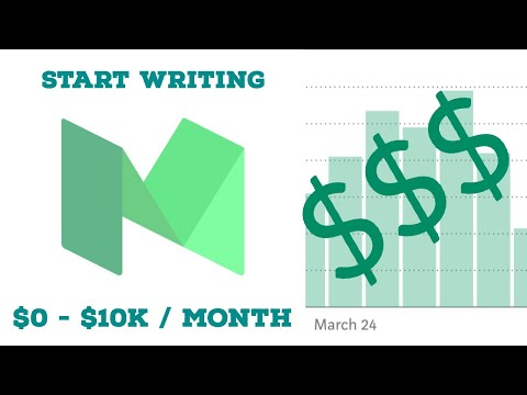 How I Make Money Writing On Medium (And How You Can Too)