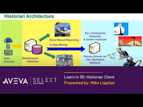 Learn in 30: Historian Client