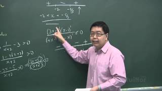 jc mathematics h2 topic 4 inequalities and system of linear equations demo video