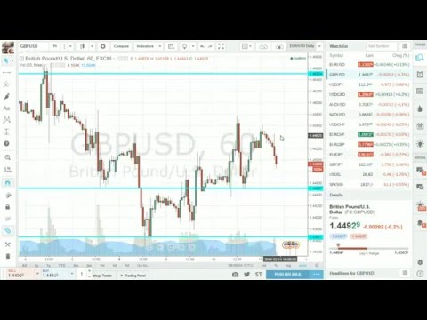 Live Europe Market Open With Yohay Elam