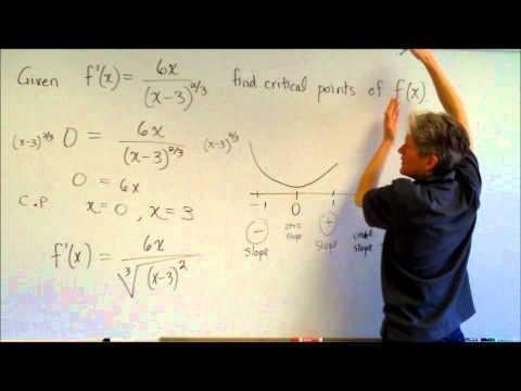 Finding critical and inflection points from f'x and f''x