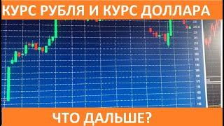 Смотреть видео Курс доллара и курс рубля на московской бирже на август 2019. Что делать трейдеру сбербанк и газпром онлайн