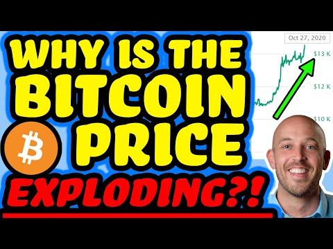 🔵 Why Is The Bitcoin Price Exploding!?!