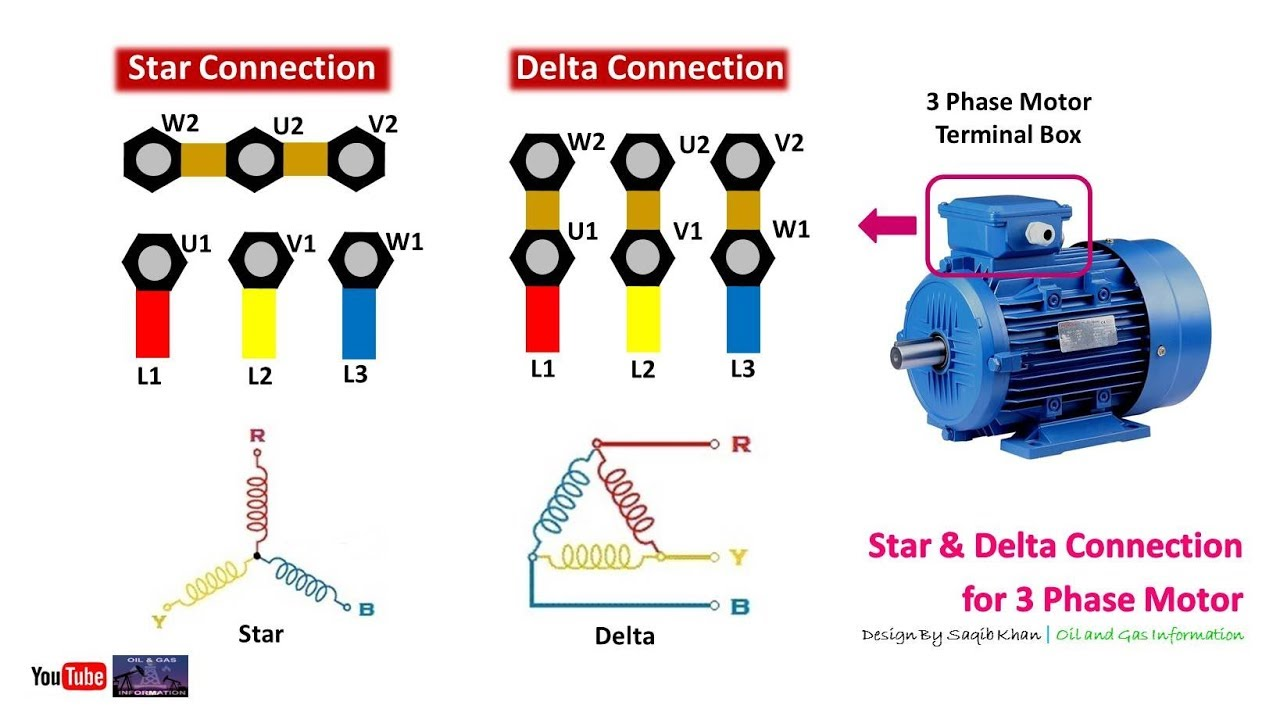 Star Delta Connection For 3 Phase Motor