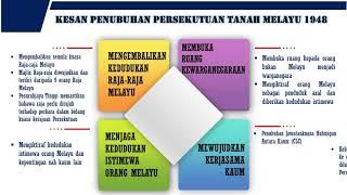 Sejarah KSSM Tingkatan Bab 5: 5.4 Kesan Penubuhan Persekutuan Tanah Melayu 1948